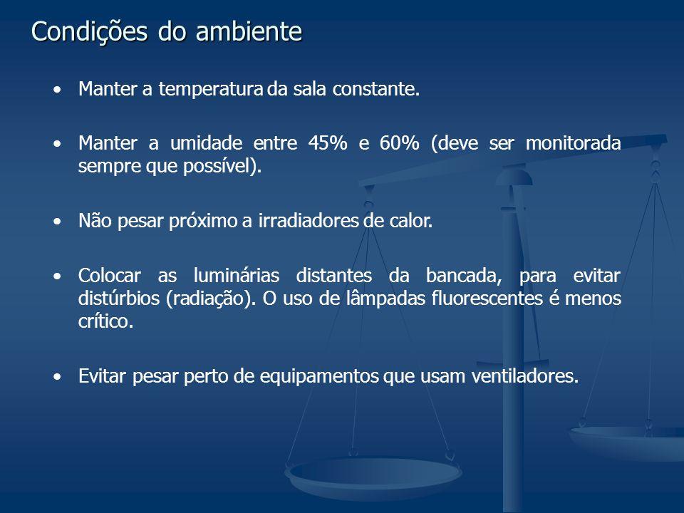Condições do ambiente Manter a temperatura da sala constante. Manter a umidade entre 45% e 60% (deve ser monitorada sempre que possível). Não pesar pr