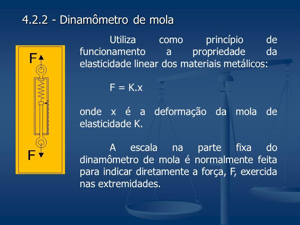 4.2.2 - Dinamômetro de mola Utiliza como princípio de funcionamento a propriedade da elasticidade linear dos materiais metálicos: F = K.x onde x é a deformação da mola de elasticidade K.