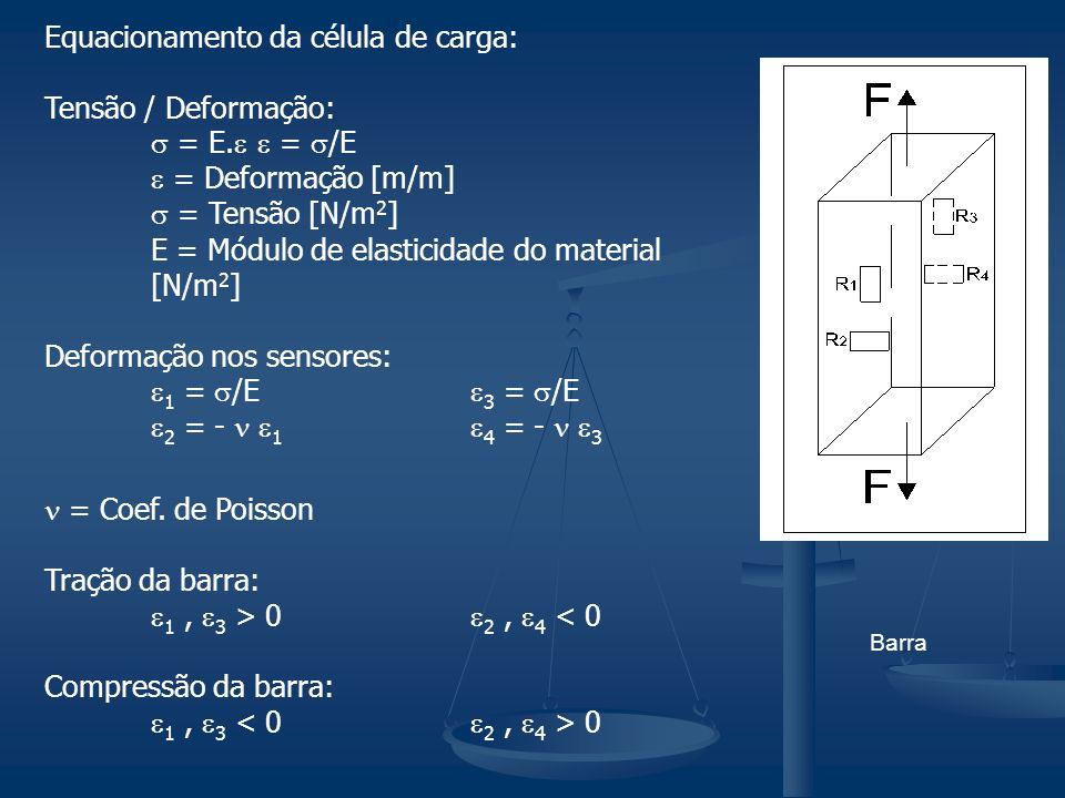Barra Equacionamento da célula de carga: Tensão / Deformação: = E. = /E = Deformação [m/m] = Tensão [N/m 2 ] E = Módulo de elasticidade do material [N