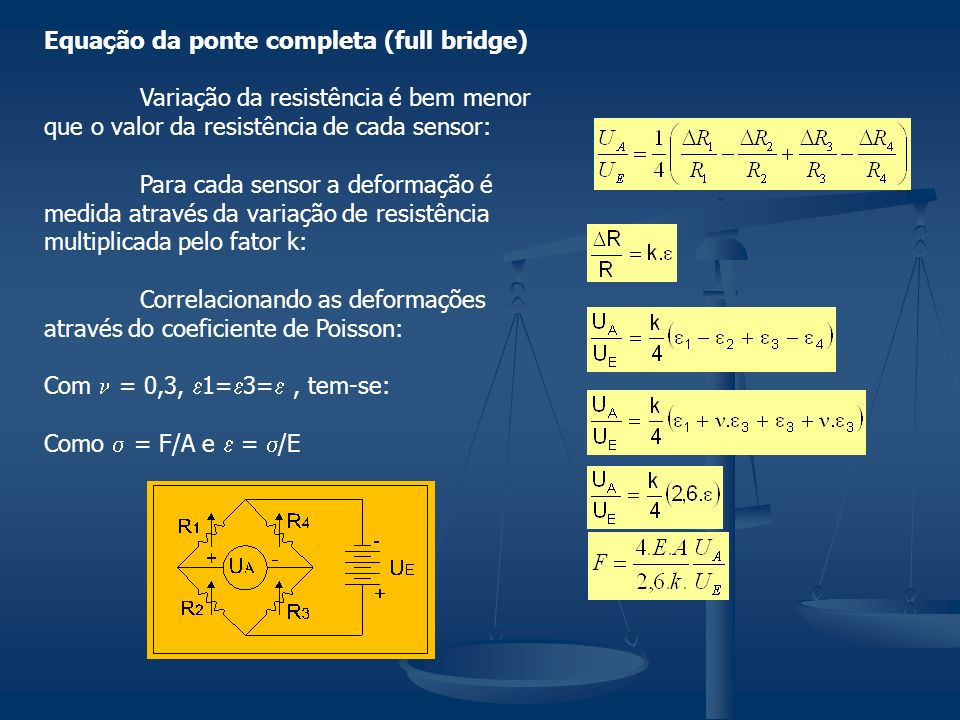 Equação da ponte completa (full bridge) Variação da resistência é bem menor que o valor da resistência de cada sensor: Para cada sensor a deformação é medida através da variação de resistência multiplicada pelo fator k: Correlacionando as deformações através do coeficiente de Poisson: Com = 0,3, 1= 3=, tem-se: Como = F/A e = /E