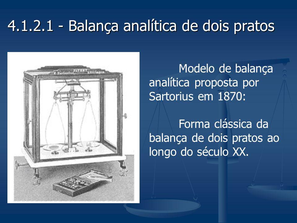Modelo de balança analítica proposta por Sartorius em 1870: Forma clássica da balança de dois pratos ao longo do século XX. 4.1.2.1 - Balança analític