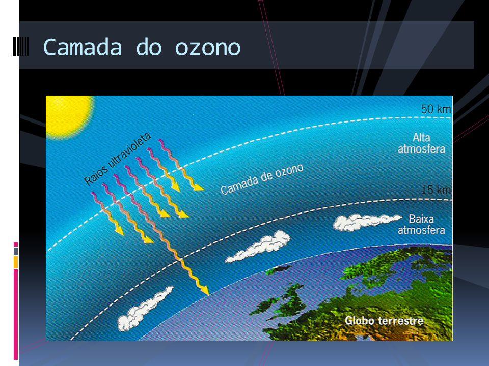 Quando é que descobriram o buraco na camada do ozono.