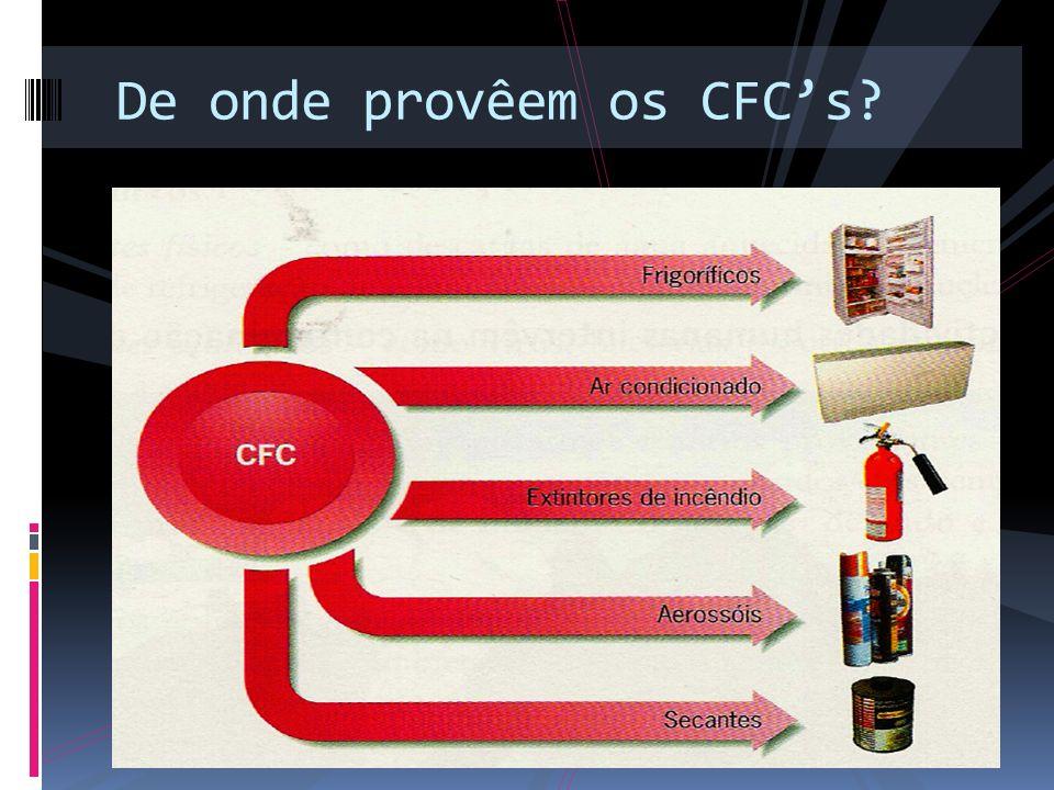 De onde provêem os CFCs?