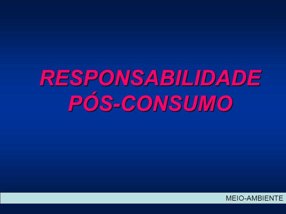 RESPONSABILIDADE PÓS-CONSUMO MEIO-AMBIENTE