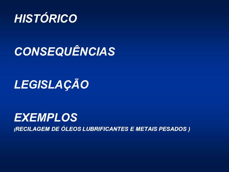HISTÓRICO CONSEQUÊNCIAS LEGISLAÇÃO EXEMPLOS ( RECILAGEM DE ÓLEOS LUBRIFICANTES E METAIS PESADOS )