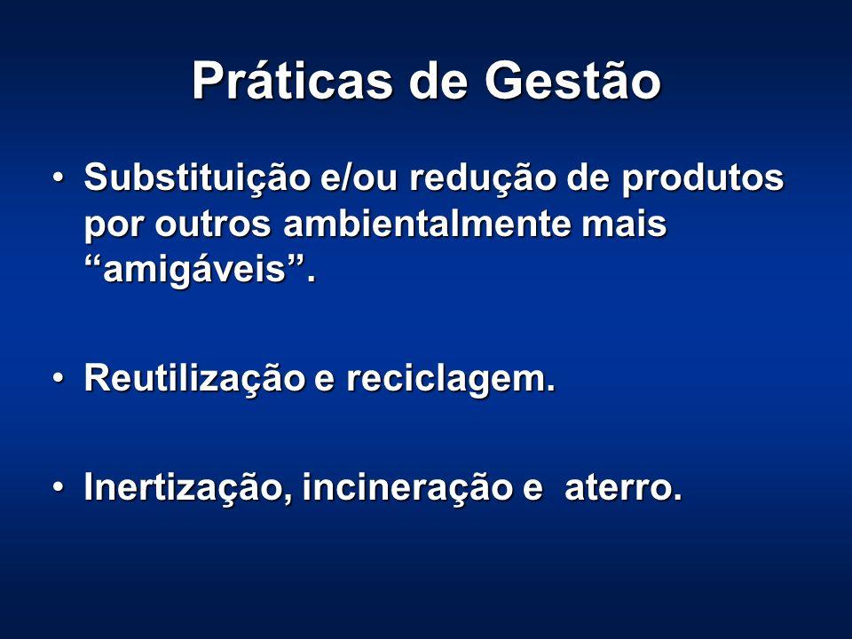 Práticas de Gestão Substituição e/ou redução de produtos por outros ambientalmente mais amigáveis.Substituição e/ou redução de produtos por outros amb