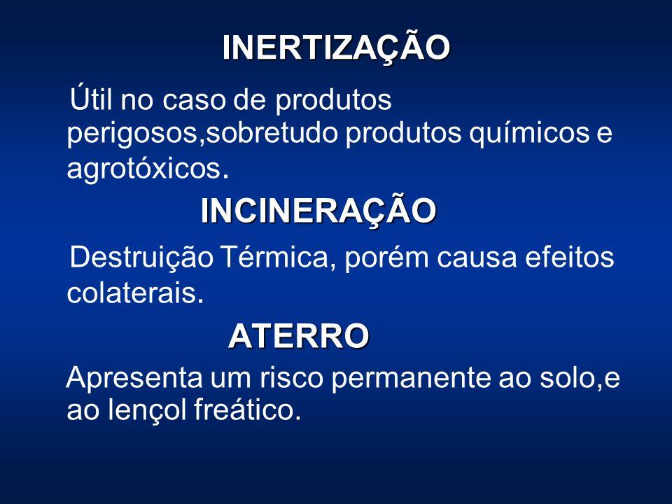 INERTIZAÇÃO Útil no caso de produtos perigosos,sobretudo produtos químicos e agrotóxicos. INCINERAÇÃO INCINERAÇÃO Destruição Térmica, porém causa efei