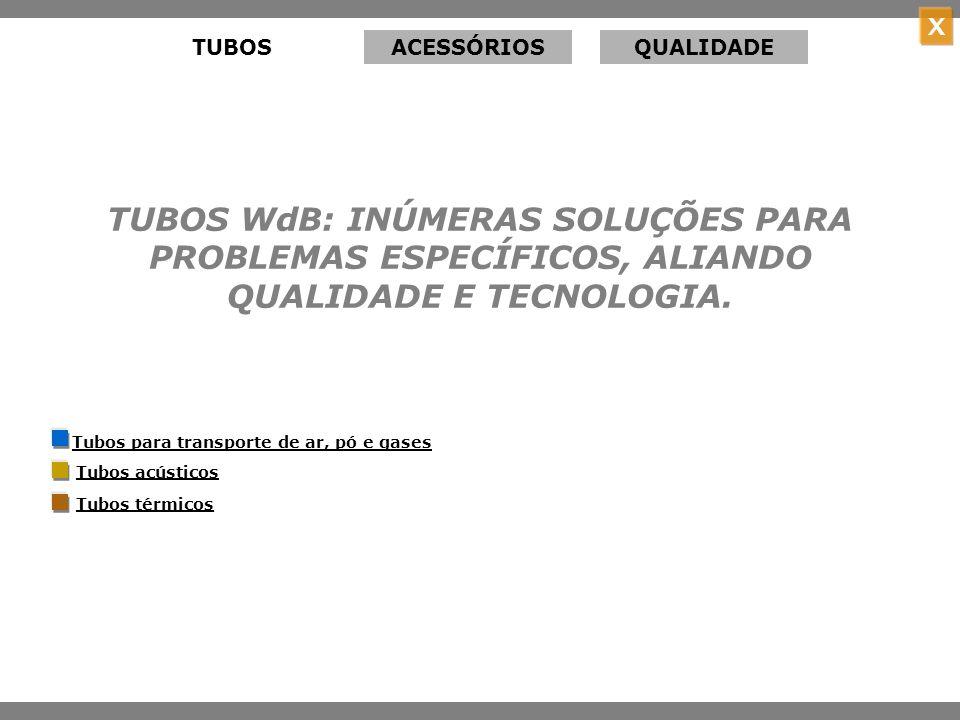 X TUBOS ACÚSTICOS Menu produtos Clique nos produtos para ver sua descrição VENTILWEST ACÚSTICO TUBOSQUALIDADEACESSÓRIOS