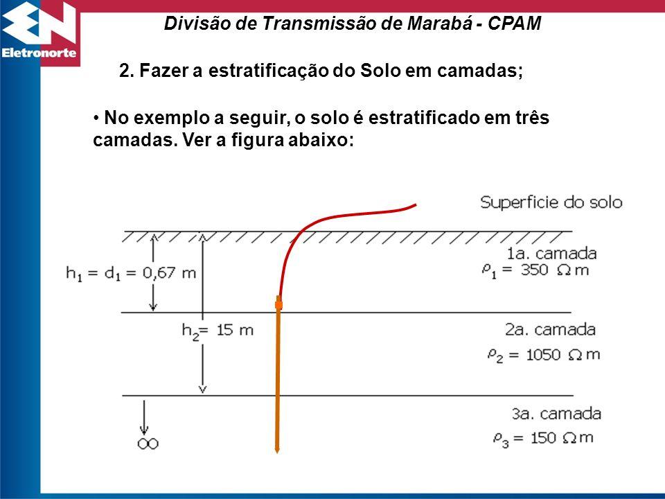 2. Fazer a estratificação do Solo em camadas; Até este passo foram obtidos 1, h1, h2, 2 e 3. Havendo mais trechos da curva (a) x a deve-se repetir o p