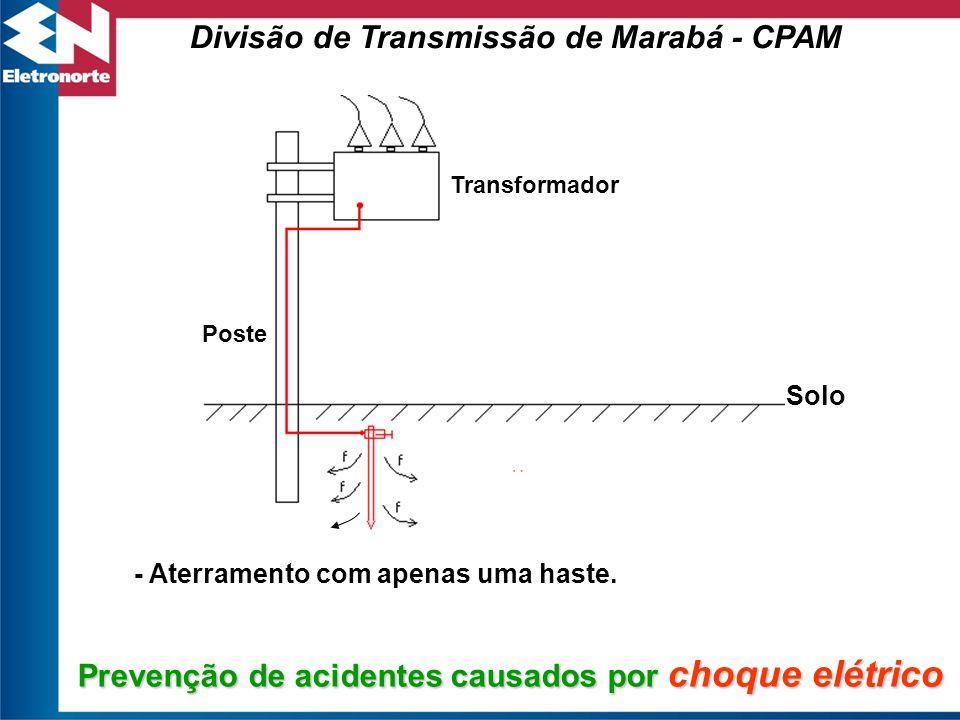 Prevenção de acidentes causados por choque elétrico Solo - Aterramento com apenas uma haste. Transformador Poste