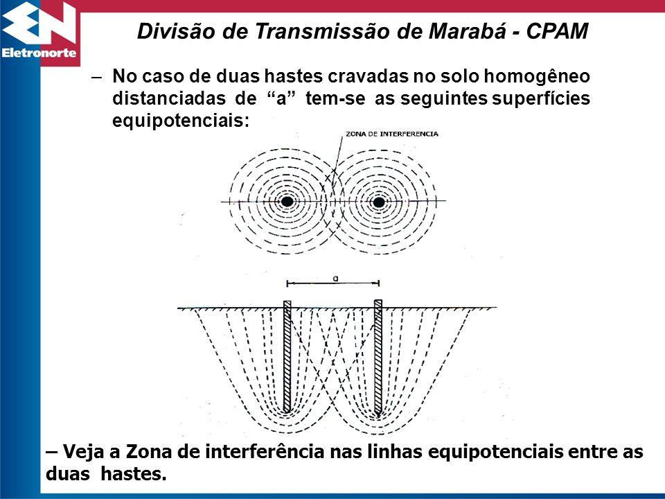 –No caso de duas hastes cravadas no solo homogêneo distanciadas de a tem-se as seguintes superfícies equipotenciais: – Veja a Zona de interferência na