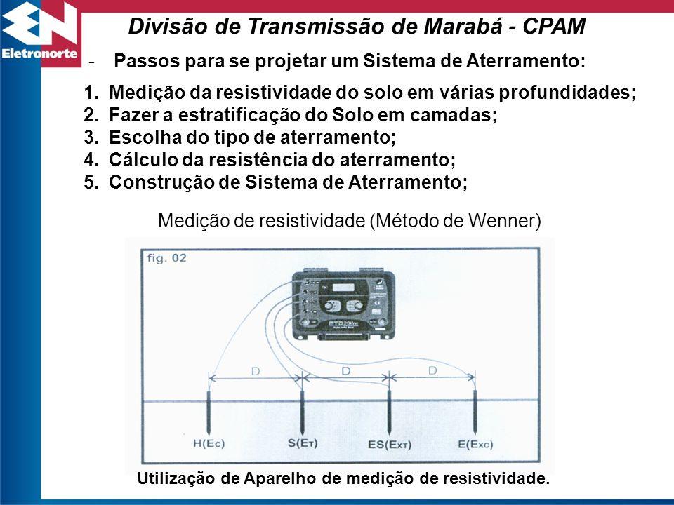 – Medição pelo método de Wenner O método utiliza um Megger, instrumento de medida de resistência que possui quatro terminais, dois de corrente e dois de potencial.