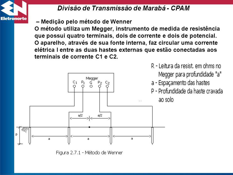 – Medição pelo método de Wenner O método utiliza um Megger, instrumento de medida de resistência que possui quatro terminais, dois de corrente e dois