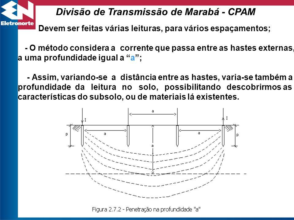 Posicionamento físico das medidas (NBR 7117) Divisão de Transmissão de Marabá - CPAM 1.