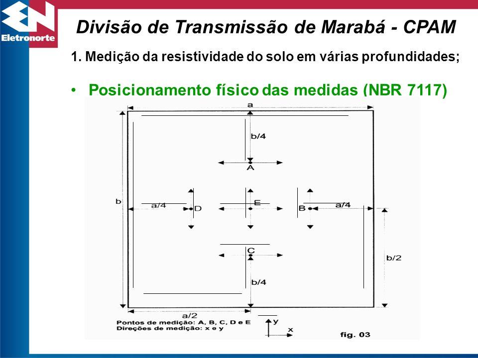 Posicionamento físico das medidas (NBR 7117) Divisão de Transmissão de Marabá - CPAM 1. Medição da resistividade do solo em várias profundidades;