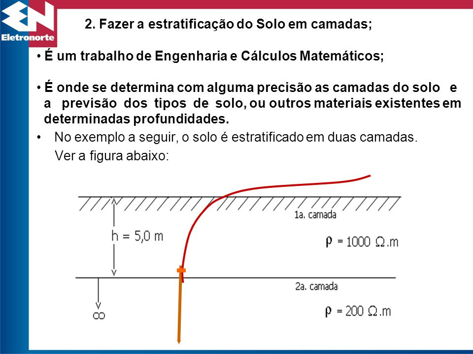 No exemplo a seguir, o solo é estratificado em duas camadas. Ver a figura abaixo: 2. Fazer a estratificação do Solo em camadas; É um trabalho de Engen