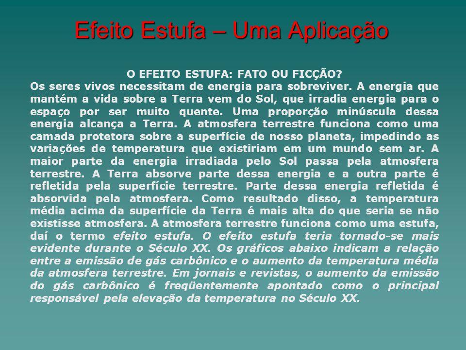 Efeito Estufa – Uma Aplicação O EFEITO ESTUFA: FATO OU FICÇÃO.