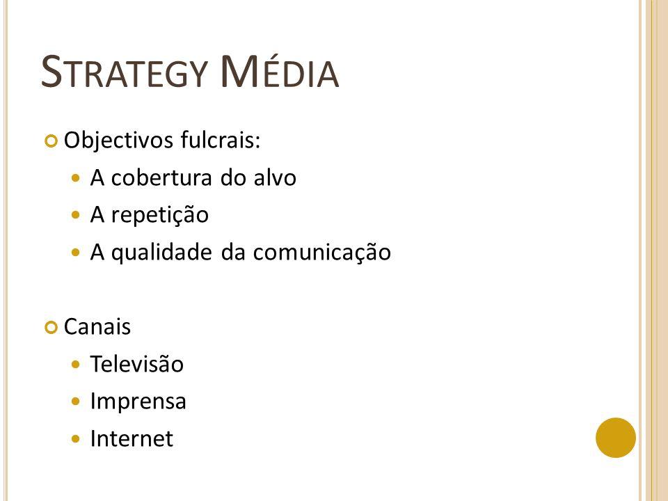 S TRATEGY M ÉDIA Objectivos fulcrais: A cobertura do alvo A repetição A qualidade da comunicação Canais Televisão Imprensa Internet