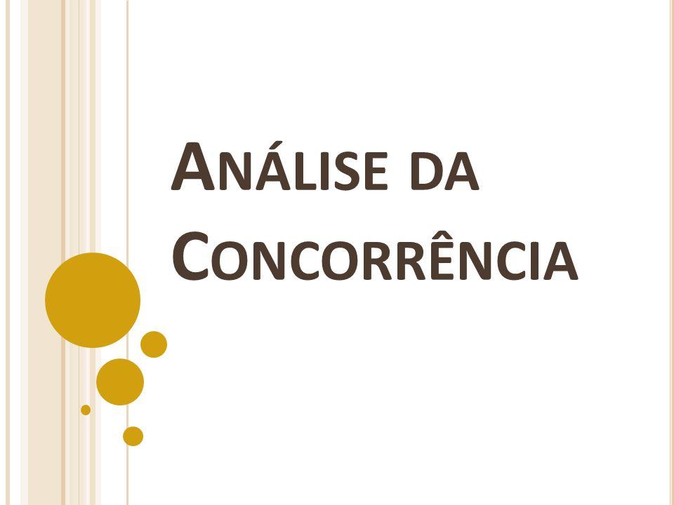 A NÁLISE DA C ONCORRÊNCIA