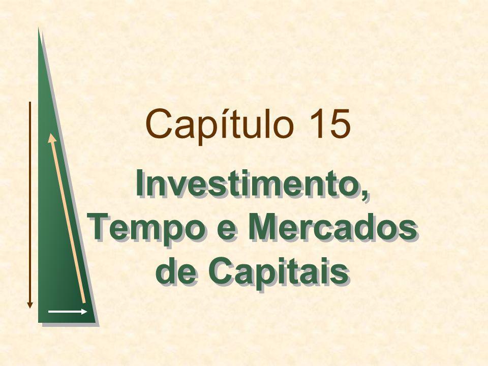 Capítulo 15Slide 12 Valor Presente Descontado (VPD) Avaliação de Fluxos de Pagamento A escolha entre fluxos de pagamento alternativos depende da taxa de juros.