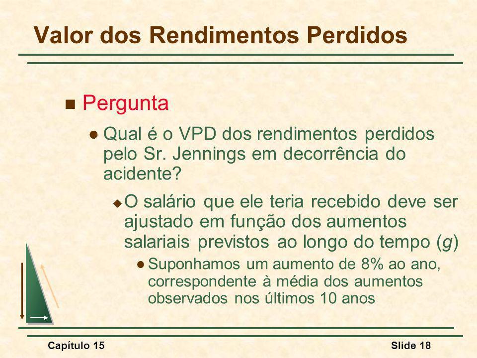 Capítulo 15Slide 18 Valor dos Rendimentos Perdidos Pergunta Qual é o VPD dos rendimentos perdidos pelo Sr.