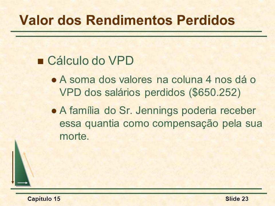Capítulo 15Slide 23 Valor dos Rendimentos Perdidos Cálculo do VPD A soma dos valores na coluna 4 nos dá o VPD dos salários perdidos ($650.252) A família do Sr.