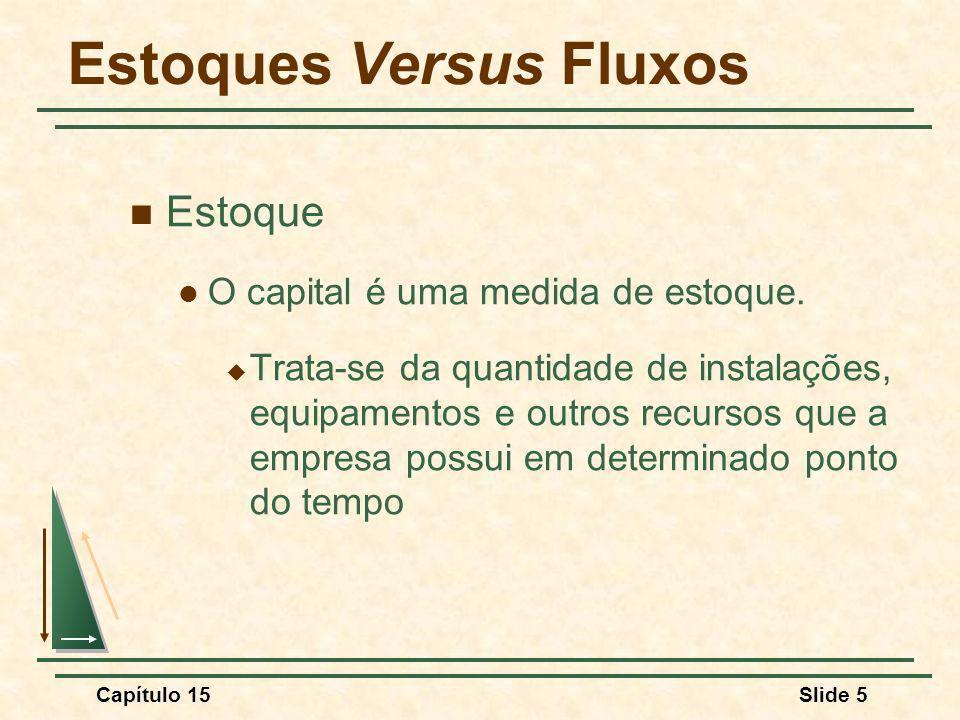 Capítulo 15Slide 5 Estoques Versus Fluxos Estoque O capital é uma medida de estoque.