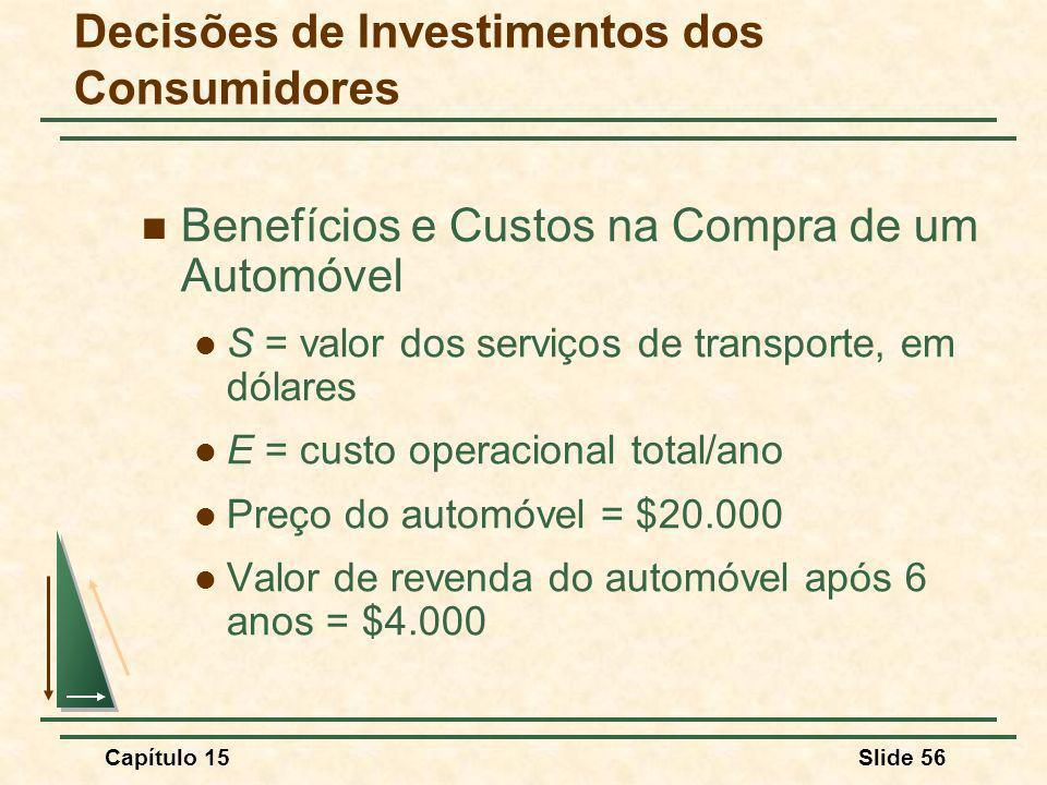 Capítulo 15Slide 56 Benefícios e Custos na Compra de um Automóvel S = valor dos serviços de transporte, em dólares E = custo operacional total/ano Preço do automóvel = $20.000 Valor de revenda do automóvel após 6 anos = $4.000 Decisões de Investimentos dos Consumidores