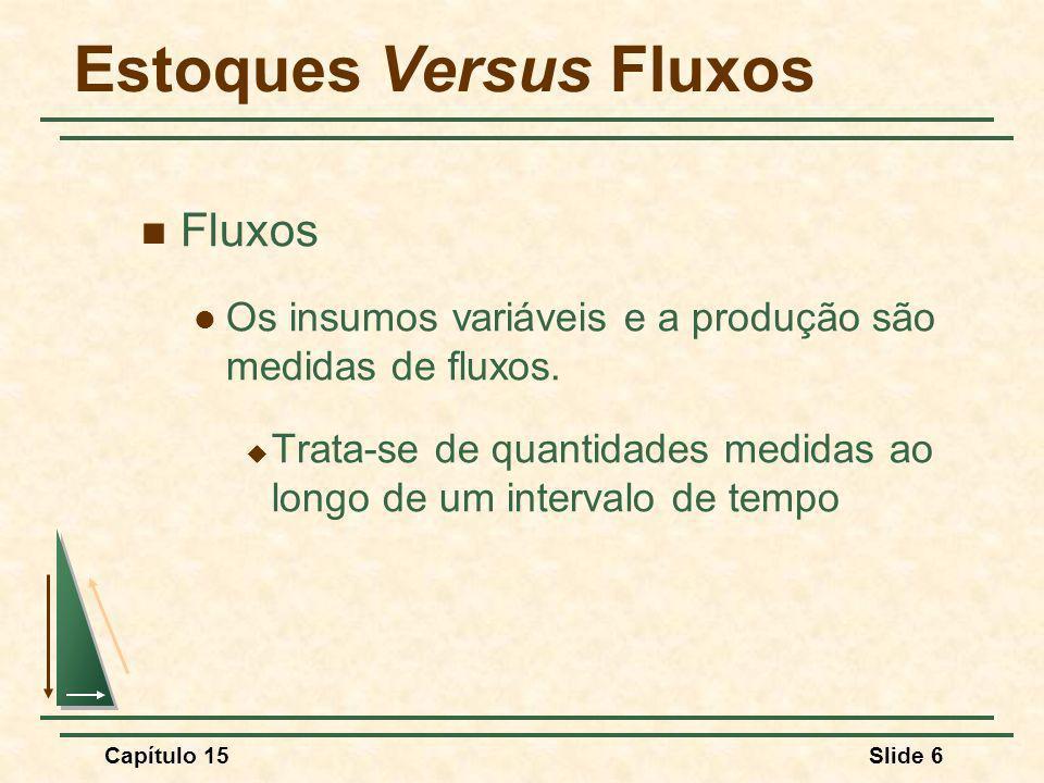 Capítulo 15Slide 6 Estoques Versus Fluxos Fluxos Os insumos variáveis e a produção são medidas de fluxos.