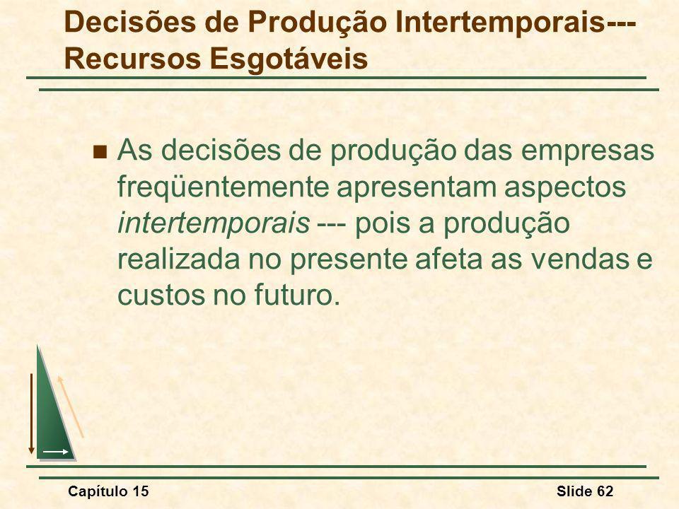 Capítulo 15Slide 62 Decisões de Produção Intertemporais--- Recursos Esgotáveis As decisões de produção das empresas freqüentemente apresentam aspectos intertemporais --- pois a produção realizada no presente afeta as vendas e custos no futuro.