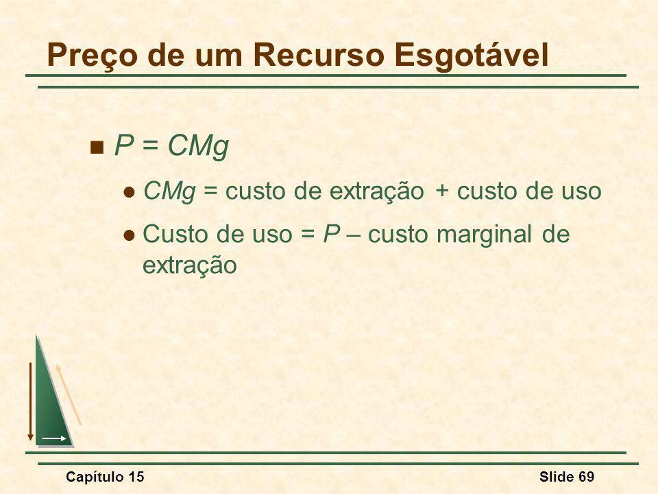 Capítulo 15Slide 69 P = CMg CMg = custo de extração + custo de uso Custo de uso = P – custo marginal de extração Preço de um Recurso Esgotável