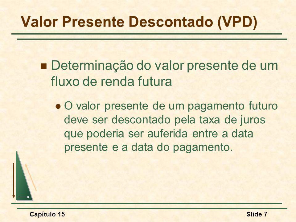 Capítulo 15Slide 7 Valor Presente Descontado (VPD) Determinação do valor presente de um fluxo de renda futura O valor presente de um pagamento futuro deve ser descontado pela taxa de juros que poderia ser auferida entre a data presente e a data do pagamento.