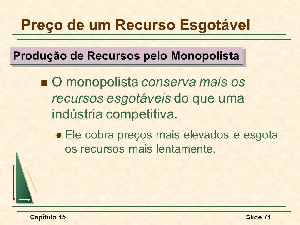 Capítulo 15Slide 71 O monopolista conserva mais os recursos esgotáveis do que uma indústria competitiva.