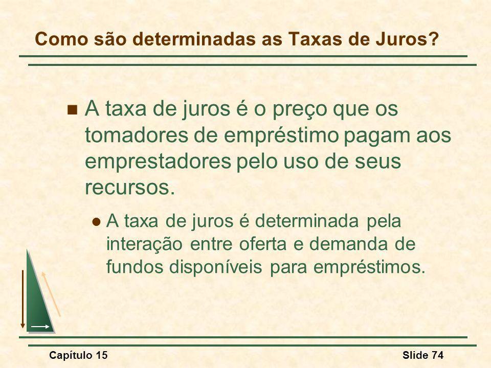 Capítulo 15Slide 74 Como são determinadas as Taxas de Juros.