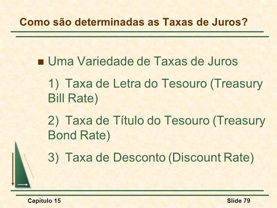 Capítulo 15Slide 79 Uma Variedade de Taxas de Juros 1)Taxa de Letra do Tesouro (Treasury Bill Rate) 2)Taxa de Título do Tesouro (Treasury Bond Rate) 3)Taxa de Desconto (Discount Rate) Como são determinadas as Taxas de Juros?