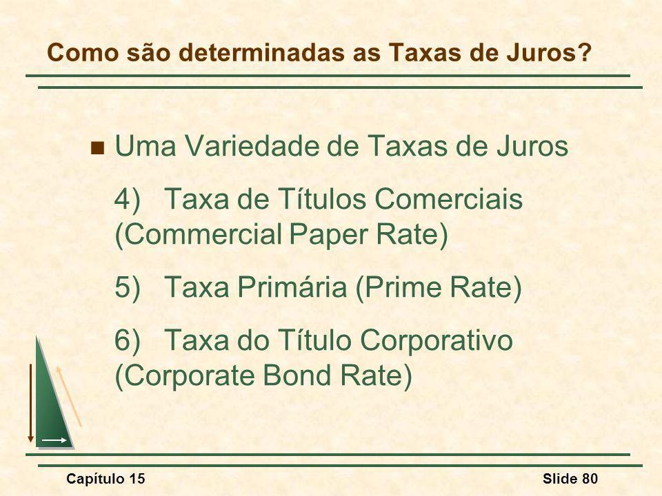 Capítulo 15Slide 80 Uma Variedade de Taxas de Juros 4) Taxa de Títulos Comerciais (Commercial Paper Rate) 5) Taxa Primária (Prime Rate) 6) Taxa do Título Corporativo (Corporate Bond Rate) Como são determinadas as Taxas de Juros?