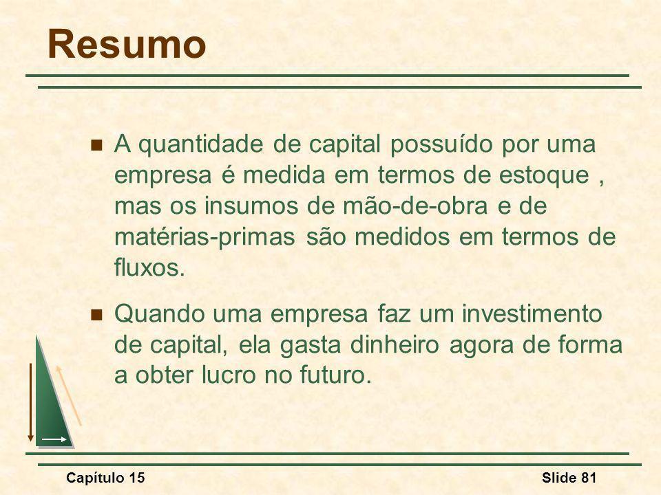 Capítulo 15Slide 81 Resumo A quantidade de capital possuído por uma empresa é medida em termos de estoque, mas os insumos de mão-de-obra e de matérias-primas são medidos em termos de fluxos.