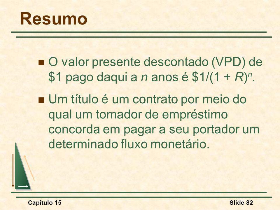 Capítulo 15Slide 82 Resumo O valor presente descontado (VPD) de $1 pago daqui a n anos é $1/(1 + R) n.