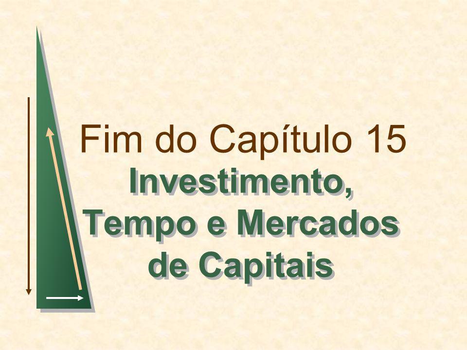 Fim do Capítulo 15 Investimento, Tempo e Mercados de Capitais