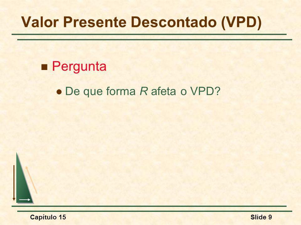 Capítulo 15Slide 20 Valor dos Rendimentos Perdidos Pergunta Qual é o VPD dos rendimentos perdidos pelo Sr.