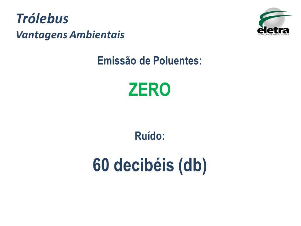 Emissão de Poluentes: ZERO Ruído: 60 decibéis (db) Trólebus Vantagens Ambientais