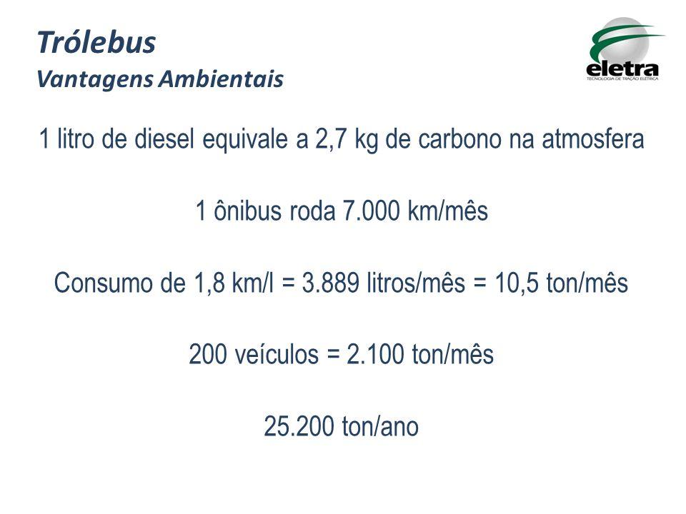 1 litro de diesel equivale a 2,7 kg de carbono na atmosfera 1 ônibus roda 7.000 km/mês Consumo de 1,8 km/l = 3.889 litros/mês = 10,5 ton/mês 200 veículos = 2.100 ton/mês 25.200 ton/ano Trólebus Vantagens Ambientais