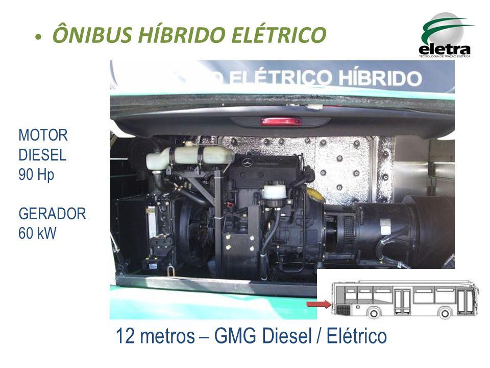 MOTOR DIESEL 90 Hp GERADOR 60 kW ÔNIBUS HÍBRIDO ELÉTRICO 12 metros – GMG Diesel / Elétrico