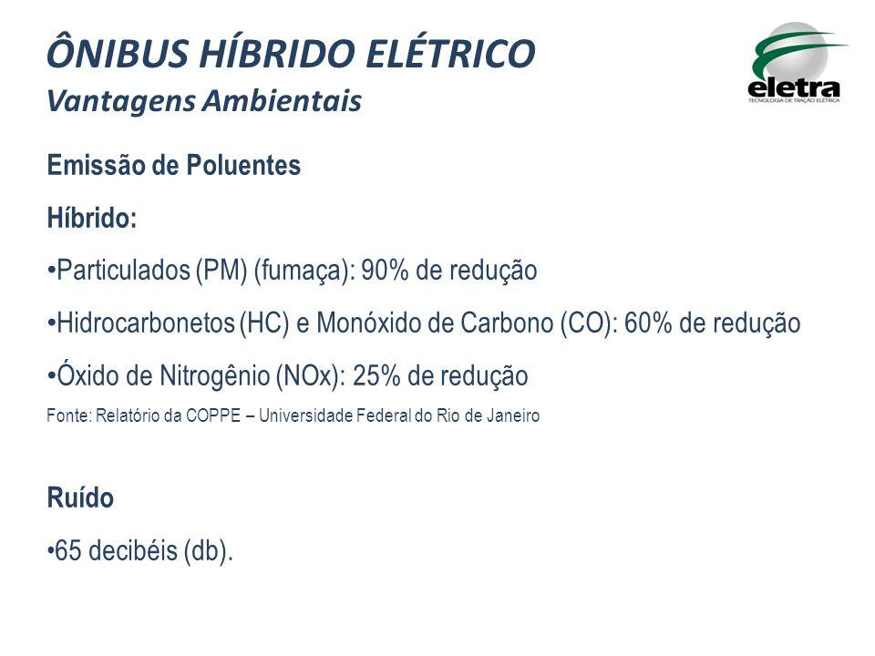Emissão de Poluentes Híbrido: Particulados (PM) (fumaça): 90% de redução Hidrocarbonetos (HC) e Monóxido de Carbono (CO): 60% de redução Óxido de Nitrogênio (NOx): 25% de redução Fonte: Relatório da COPPE – Universidade Federal do Rio de Janeiro Ruído 65 decibéis (db).