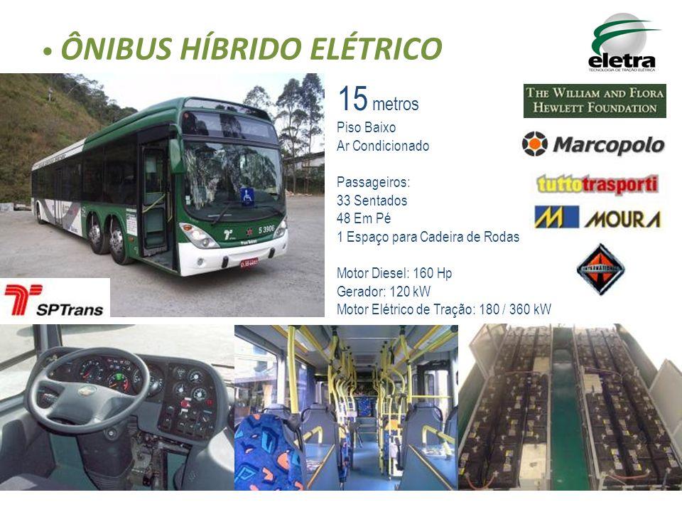 ÔNIBUS HÍBRIDO ELÉTRICO 15 metros Piso Baixo Ar Condicionado Passageiros: 33 Sentados 48 Em Pé 1 Espaço para Cadeira de Rodas Motor Diesel: 160 Hp Gerador: 120 kW Motor Elétrico de Tração: 180 / 360 kW