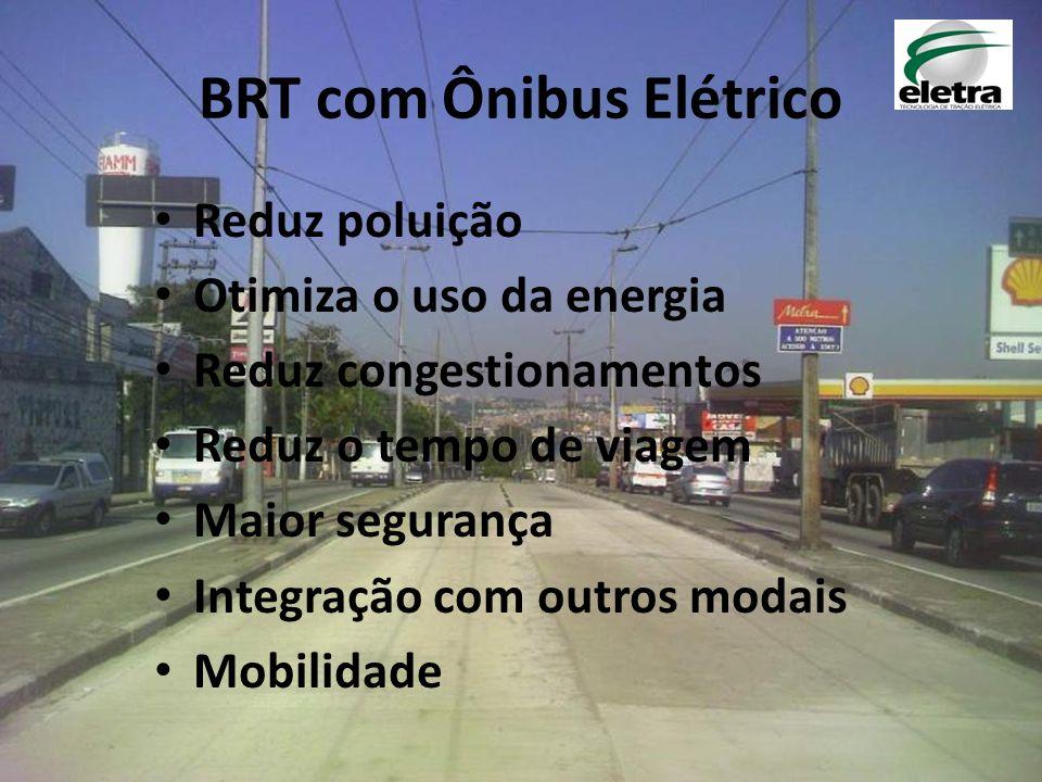 BRT com Ônibus Elétrico Reduz poluição Otimiza o uso da energia Reduz congestionamentos Reduz o tempo de viagem Maior segurança Integração com outros