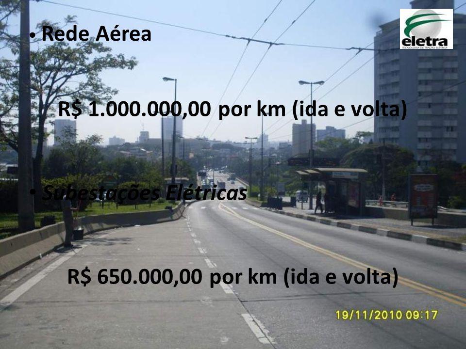 R$ 1.000.000,00 por km (ida e volta) Subestações Elétricas R$ 650.000,00 por km (ida e volta)