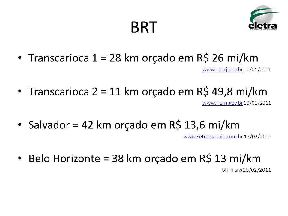 BRT Transcarioca 1 = 28 km orçado em R$ 26 mi/km www.rio.rj.gov.brwww.rio.rj.gov.br 10/01/2011 Transcarioca 2 = 11 km orçado em R$ 49,8 mi/km www.rio.rj.gov.brwww.rio.rj.gov.br 10/01/2011 Salvador = 42 km orçado em R$ 13,6 mi/km www.setransp-aju.com.brwww.setransp-aju.com.br 17/02/2011 Belo Horizonte = 38 km orçado em R$ 13 mi/km BH Trans 25/02/2011