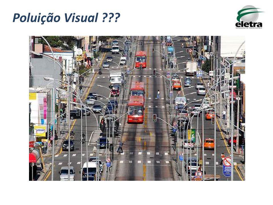 Poluição Visual ???