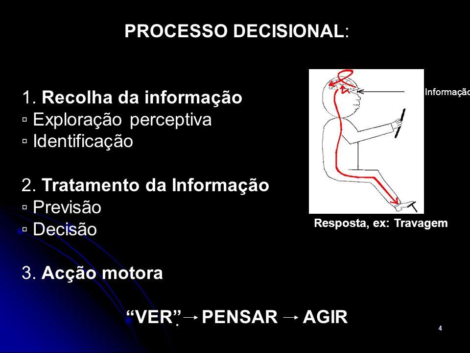 4 PROCESSO DECISIONAL: 1. Recolha da informação Exploração perceptiva Identificação 2. Tratamento da Informação Previsão Decisão 3. Acção motora VER P